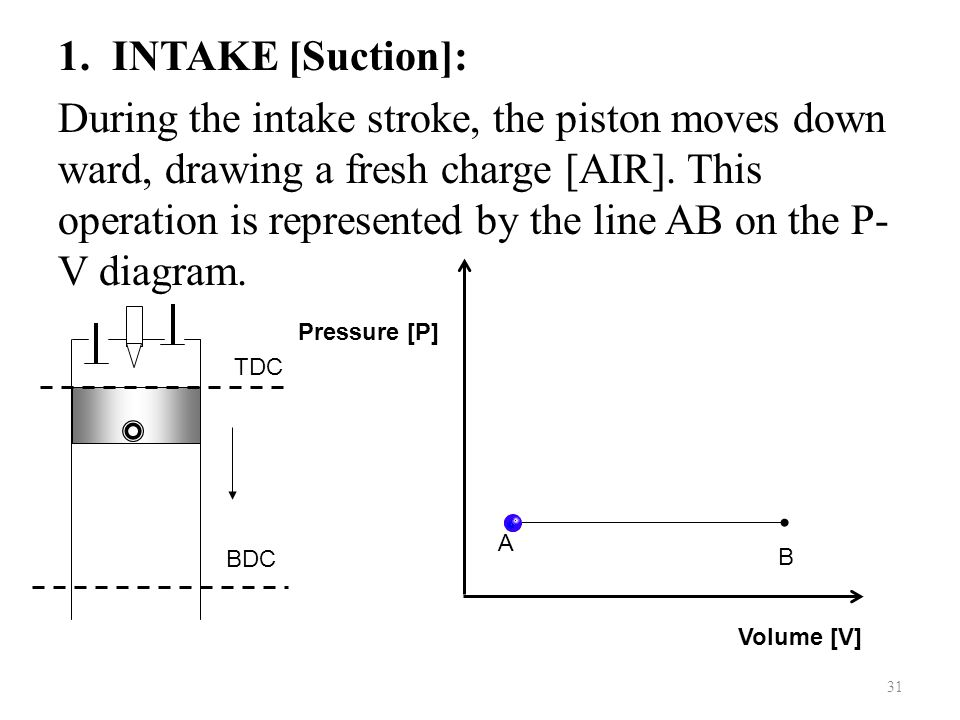INTAKE [Suction]: